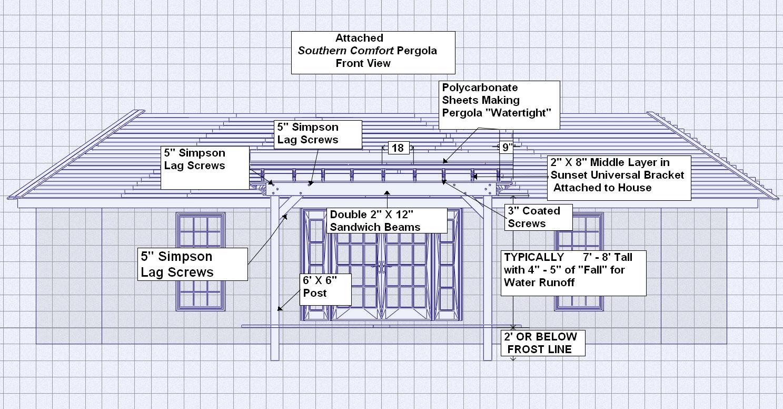 Attached pergola kit - 02