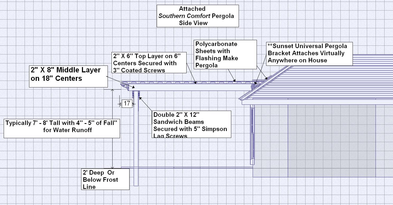 Attached pergola kit - 03